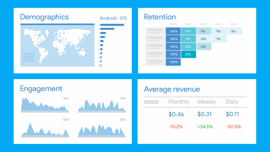 Google Firebase Analytics
